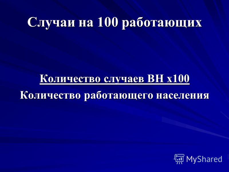 Случаи на 100 работающих Количество случаев ВН х100 Количество работающего населения