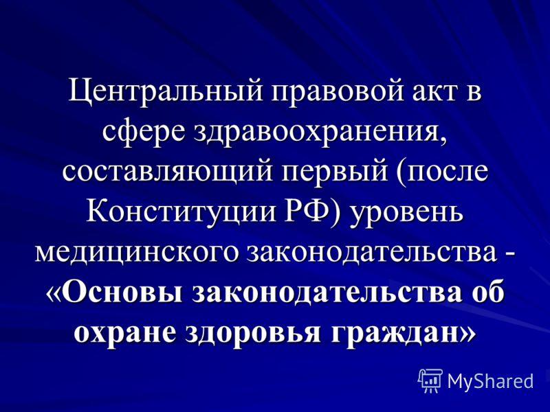 Центральный правовой акт в сфере здравоохранения, составляющий первый (после Конституции РФ) уровень медицинского законодательства - «Основы законодательства об охране здоровья граждан»