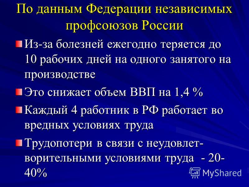 По данным Федерации независимых профсоюзов России Из-за болезней ежегодно теряется до 10 рабочих дней на одного занятого на производстве Это снижает объем ВВП на 1,4 % Каждый 4 работник в РФ работает во вредных условиях труда Трудопотери в связи с не