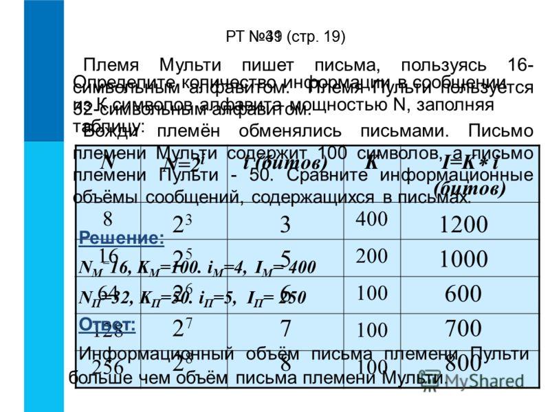 Определите количество информации в сообщении из К символов алфавита мощностью N, заполняя таблицу: N N=2 i i (битов)K I=K i (битов) 8400 16200 64100 128100 256100 РТ 39 (стр. 19) 2323 2525 2626 2727 2828 3 5 6 7 8 1200 1000 600 700 800 Племя Мульти п