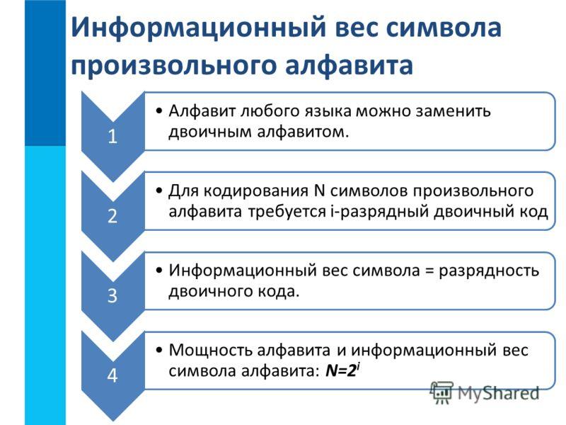 1 Алфавит любого языка можно заменить двоичным алфавитом. 2 Для кодирования N символов произвольного алфавита требуется i-разрядный двоичный код 3 Информационный вес символа = разрядность двоичного кода. 4 Мощность алфавита и информационный вес симво