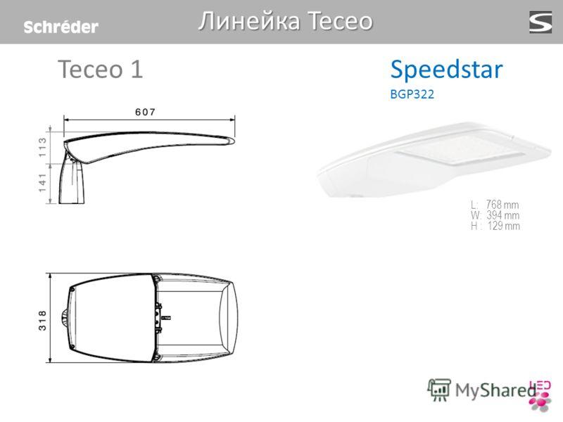 Teceo 1 Линейка Teceo Линейка Teceo Speedstar BGP322 L: 768 mm W: 394 mm H : 129 mm