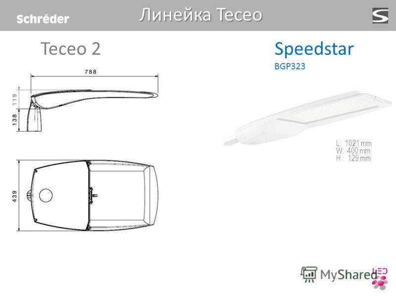 Teceo 2 Линейка Teceo Линейка Teceo Speedstar BGP323 L: 1021 mm W: 400 mm H : 129 mm