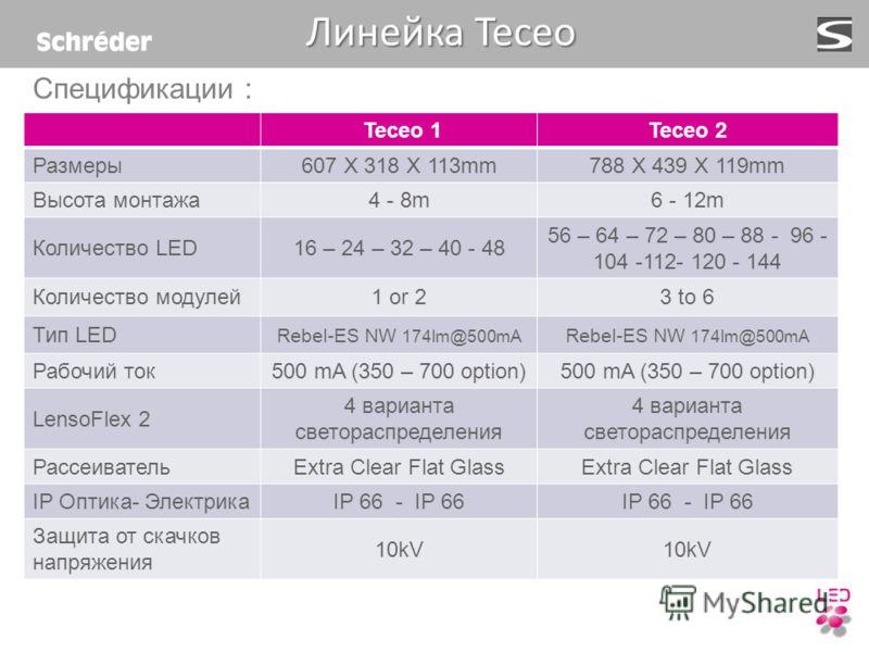 Teceo 1Teceo 2 Размеры607 X 318 X 113mm788 X 439 X 119mm Высота монтажа4 - 8m6 - 12m Количество LED16 – 24 – 32 – 40 - 48 56 – 64 – 72 – 80 – 88 - 96 - 104 -112- 120 - 144 Количество модулей1 or 23 to 6 Тип LED Rebel-ES NW 174lm@500mA Рабочий ток500