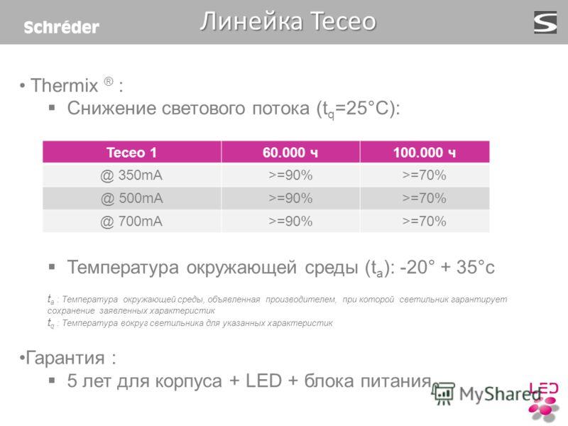 Thermix ® : Снижение светового потока (t q =25°C): Температура окружающей среды (t a ): -20° + 35°c Гарантия : 5 лет для корпуса + LED + блока питания Линейка Teceo Линейка Teceo Teceo 160.000 ч100.000 ч @ 350mA>=90%>=70% @ 500mA>=90%>=70% @ 700mA>=9