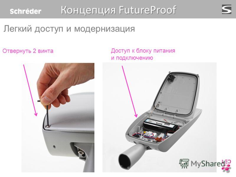 Доступ к блоку питания и подключению Легкий доступ и модернизация Отвернуть 2 винта Концепция FutureProof