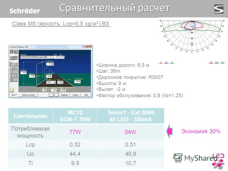 Ширина дороги: 6,5 м Шаг: 36m Дорожное покрытие: R3007 Высота: 9 м Вылет: -2 м Фактор обслуживания: 0,8 (Кз=1,25) Светильник MC12 SON-T 70W Teceo1 - Ext 5096 48 LED - 350mA Потребляемая мощность 77W54W Lср 0,520,51 Uo 44,440,9 Ti 9,910,7 Экономия 30%