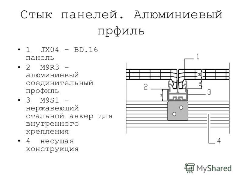 Стык панелей. Алюминиевый прфиль 1 JX04 – BD.16 панель 2 M9R3 – алюминиевый соединительный профиль 3 M9S1 – нержавеющий стальной анкер для внутреннего крепления 4 несущая конструкция