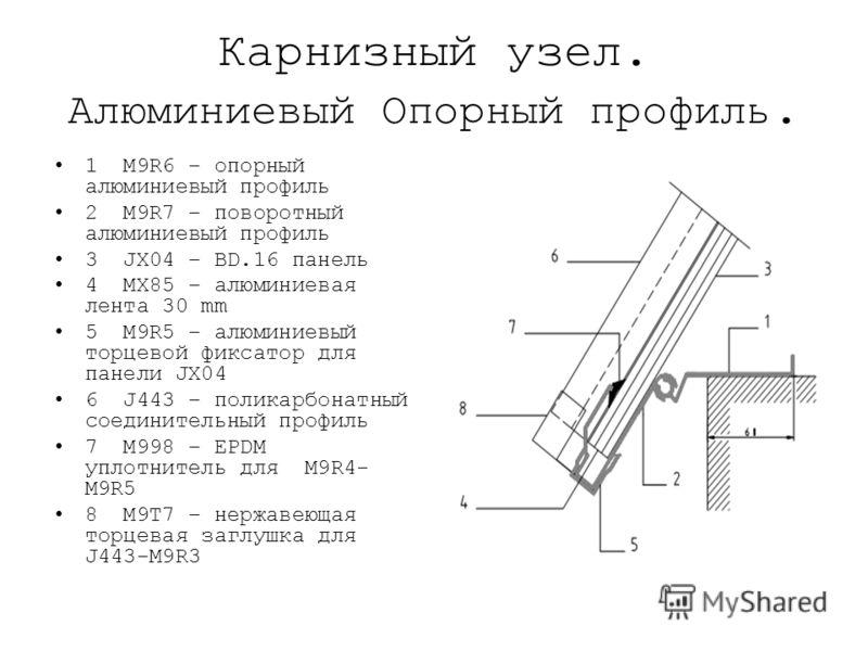 Карнизный узел. Алюминиевый Опорный профиль. 1 M9R6 – опорный алюминиевый профиль 2 M9R7 – поворотный алюминиевый профиль 3 JX04 – BD.16 панель 4 MX85 – алюминиевая лента 30 mm 5 M9R5 – алюминиевый торцевой фиксатор для панели JX04 6 J443 – поликарбо