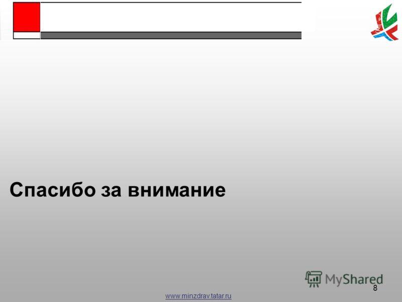 www.minzdrav.tatar.ru 8 Спасибо за внимание