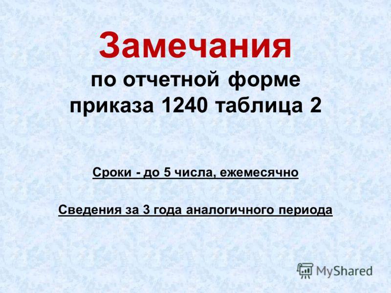 Замечания по отчетной форме приказа 1240 таблица 2 Сроки - до 5 числа, ежемесячно Сведения за 3 года аналогичного периода