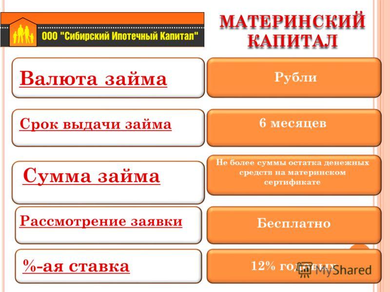 Рубли 6 месяцев Не более суммы остатка денежных средств на материнском сертификате Валюта займа Срок выдачи займа Сумма займа МАТЕРИНСКИЙ КАПИТАЛ Бесплатно 12% годовых Рассмотрение заявки %-ая ставка