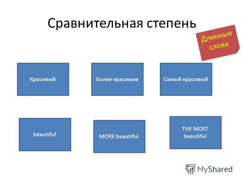 Сравнительная степень КрасивыйСамый красивыйБолее красивые THE MOST beautiful MORE beautiful beautiful Длинные слова