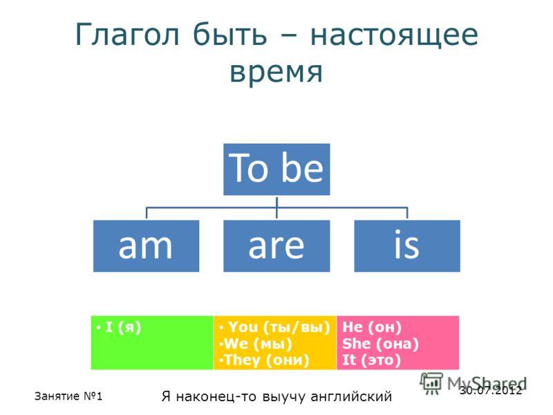 Занятие 1 Я наконец-то выучу английский 30.07.2012 Глагол быть – настоящее время To be amareis I (я) You (ты/вы) We (мы) They (они) He (он) She (она) It (это)