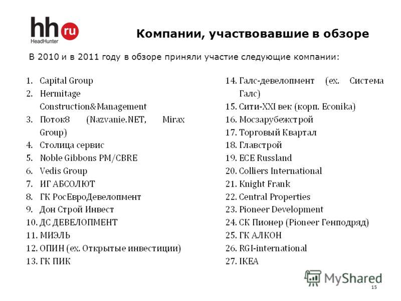 Компании, участвовавшие в обзоре В 2010 и в 2011 году в обзоре приняли участие следующие компании: 15