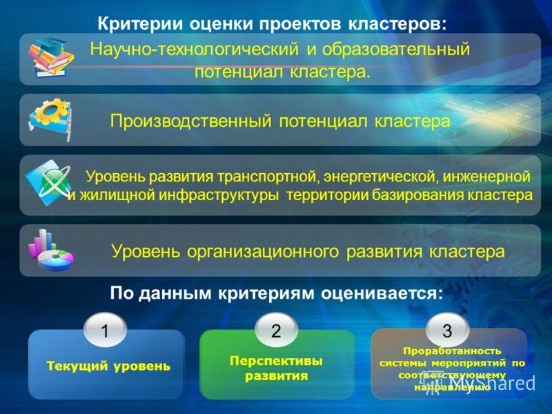 Критерии оценки проектов кластеров: Научно-технологический и образовательный потенциал кластера. Производственный потенциал кластера Уровень развития транспортной, энергетической, инженерной и жилищной инфраструктуры территории базирования кластера У