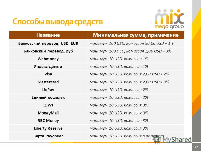 17 Способы вывода средств НазваниеМинимальная сумма, примечание Банковский перевод, USD, EURминимум 100 USD, комиссия 50,00 USD + 1% Банковский перевод, рубминимум 100 USD, комиссия 2,00 USD + 3% Webmoneyминимум 10 USD, комиссия 1% Яндекс-деньгиминим