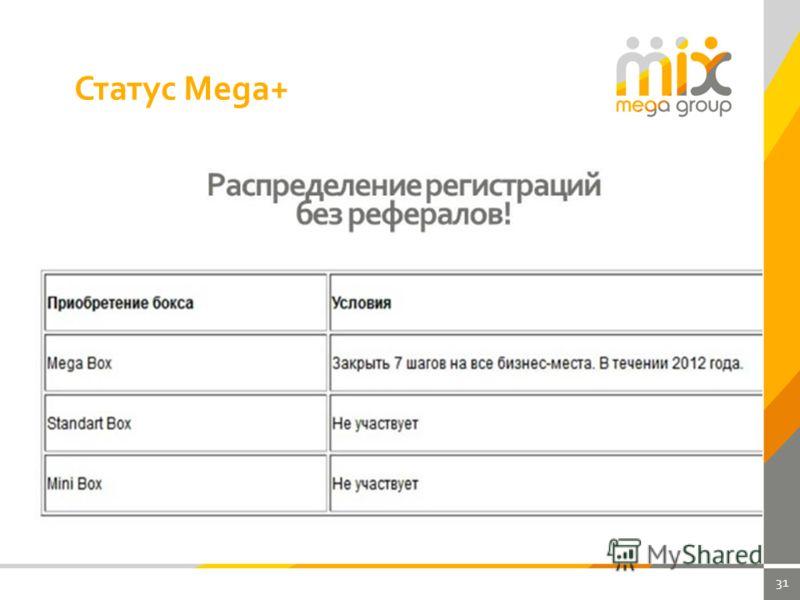 31 Статус Mega+