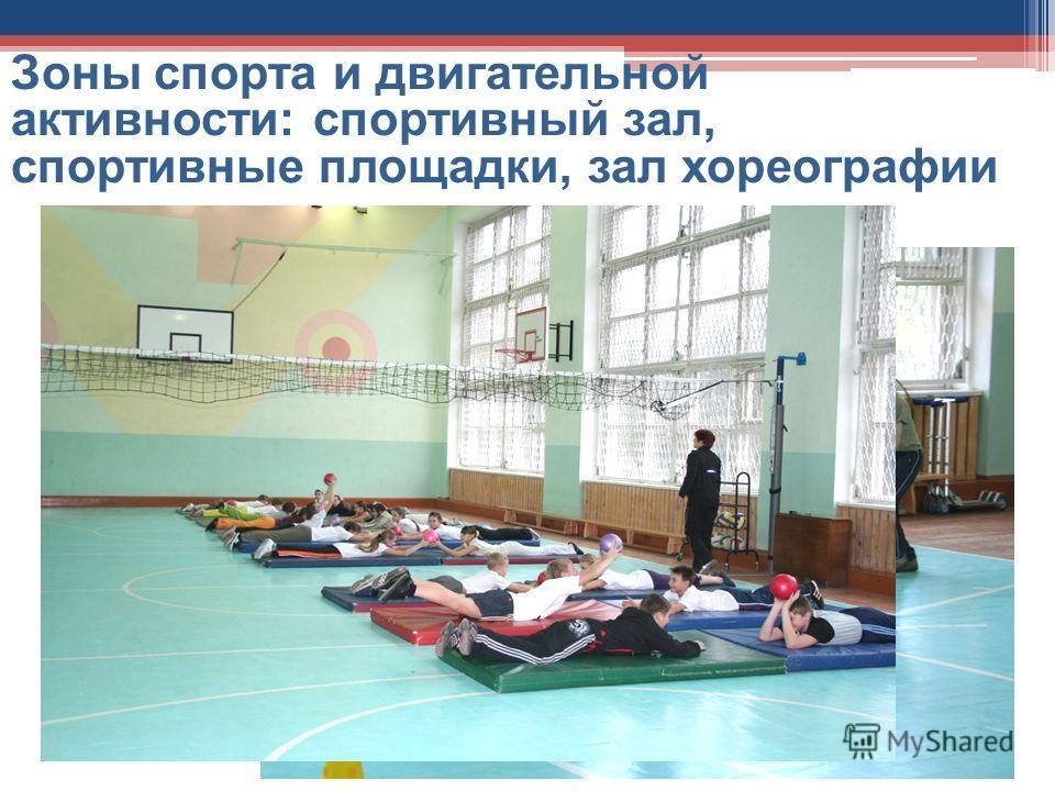 Зоны спорта и двигательной активности: спортивный зал, спортивные площадки, зал хореографии