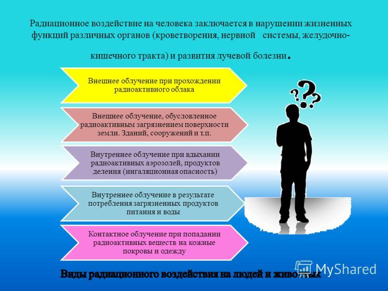 Радиационное воздействие на человека заключается в нарушении жизненных функций различных органов (кроветворения, нервной системы, желудочно- кишечного тракта) и развития лучевой болезни. Внешнее облучение при прохождении радиоактивного облака Внешнее