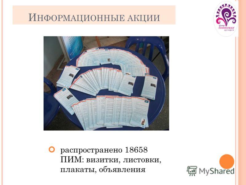 распространено 18658 ПИМ: визитки, листовки, плакаты, объявления И НФОРМАЦИОННЫЕ АКЦИИ