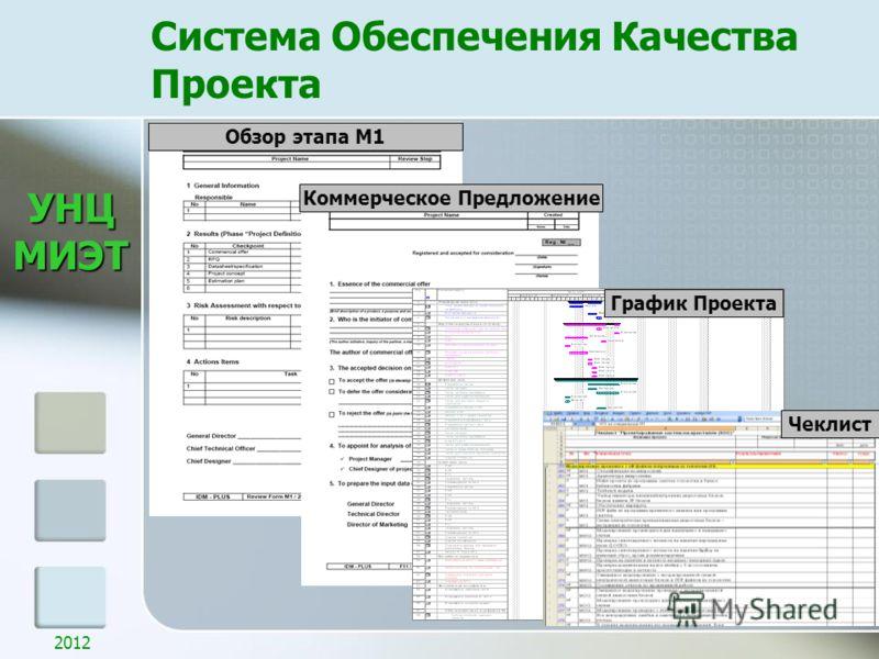 УНЦМИЭТ Система Обеспечения Качества Проекта График Проекта Чеклист Коммерческое Предложение Обзор этапа M1 2012