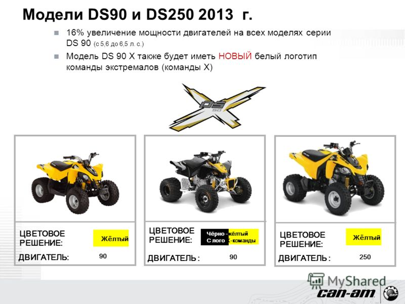 Модели DS90 и DS250 2013 г. 16% увеличение мощности двигателей на всех моделях серии DS 90 (с 5,6 до 6,5 л. с.) Модель DS 90 X также будет иметь НОВЫЙ белый логотип команды экстремалов (команды X) ЦВЕТОВОЕ РЕШЕНИЕ: ДВИГАТЕЛЬ: Жёлтый 90 ЦВЕТОВОЕ РЕШЕН