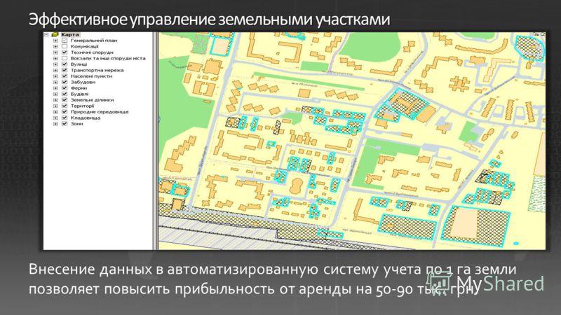 Эффективное управление земельными участками Внесение данных в автоматизированную систему учета по 1 га земли позволяет повысить прибыльность от аренды на 50-90 тыс. грн.