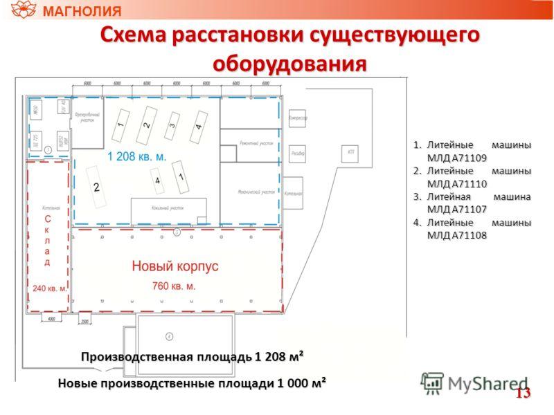 Схема расстановки существующего оборудования МАГНОЛИЯ 1.Литейные машины МЛД А71109 2.Литейные машины МЛД А71110 3.Литейная машина МЛД А71107 4.Литейные машины МЛД А71108 13131313 Производственная площадь 1 208 м² Новые производственные площади 1 000