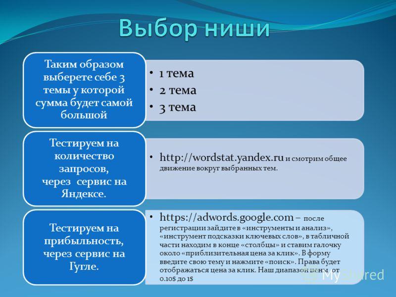 1 тема 2 тема 3 тема Таким образом выберете себе 3 темы у которой сумма будет самой большой http://wordstat.yandex.ru и смотрим общее движение вокруг выбранных тем. Тестируем на количество запросов, через сервис на Яндексе. https://adwords.google.com