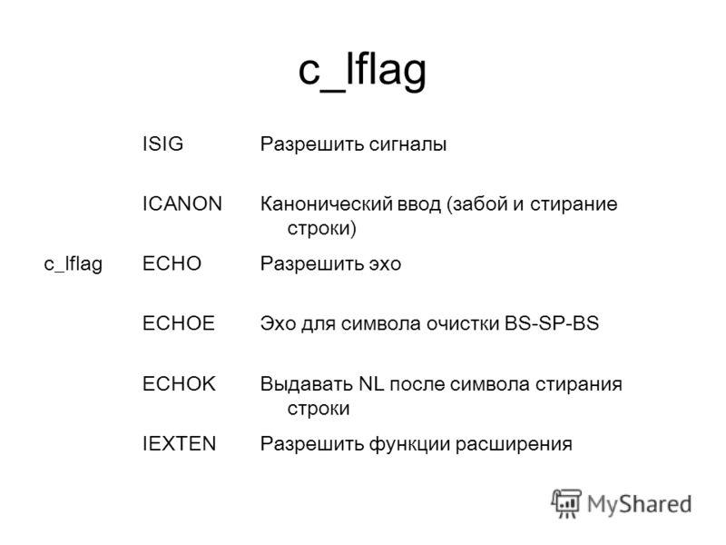 c_lflag ISIGРазрешить сигналы ICANONКанонический ввод (забой и стирание строки) c_lflag ECHOРазрешить эхо ECHOEЭхо для символа очистки BS-SP-BS ECHOKВыдавать NL после символа стирания строки IEXTENРазрешить функции расширения