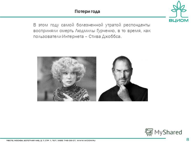 88 Потери года В этом году самой болезненной утратой респонденты восприняли смерть Людмилы Гурченко, в то время, как пользователи Интернета – Стива Джоббса.