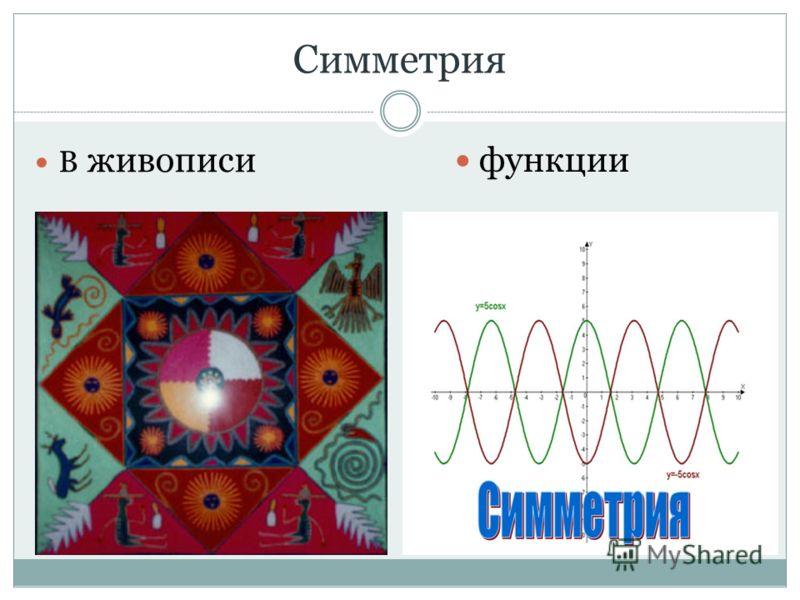 Симметрия В живописи функции