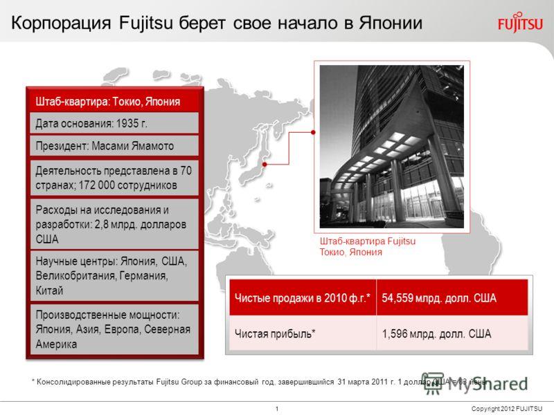 0 Copyright 2012 FUJITSU Опыт Fujitsu в построении инфраструктуры для крупных спортивных сооружений Николай Гришин 06.07.2012