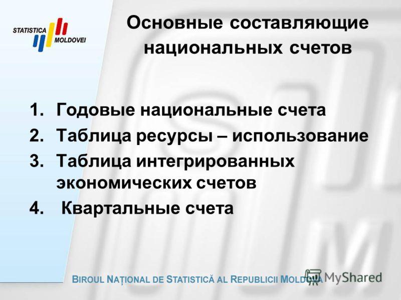 Основные составляющие национальных счетов 1.Годовые национальные счета 2.Таблица ресурсы – использование 3.Таблица интегрированных экономических счетов 4. Квартальные счета