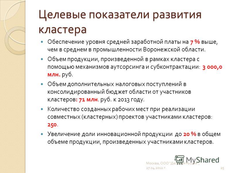 Целевые показатели развития кластера Обеспечение уровня средней заработной платы на 7 % выше, чем в среднем в промышленности Воронежской области. Объем продукции, произведенной в рамках кластера с помощью механизмов аутсорсинга и субконтрактации : 3