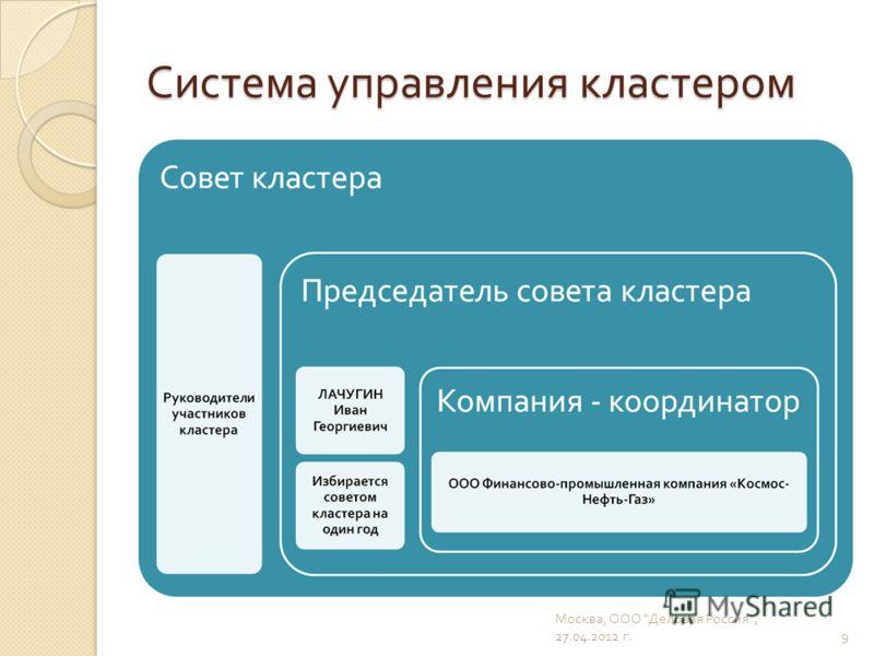 Система управления кластером 9 Москва, ООО  Деловая Россия , 27.04.2012 г.