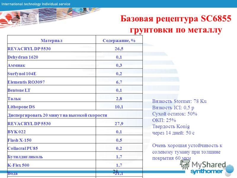 Базовая рецептура SC6855 грунтовки по металлу 28 МатериалСодержание, % REVACRYL DP 553026,5 Dehydran 16200,1 Аммиак0,3 Surfynol 104E0,2 Elementis RO30976,7 Bentone LT0,1 Тальк2,8 Lithopone DS10,1 Диспергировать 20 минут на высокой скорости REVACRYL D