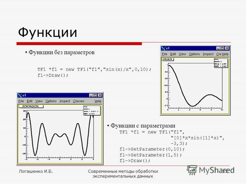 Логашенко И.Б.Современные методы обработки экспериментальных данных 15 Функции Функции без параметров TF1 *f1 = new TF1(