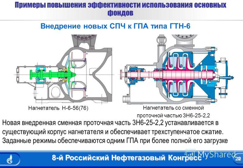 22 8-й Российский Нефтегазовый Конгресс 22 Внедрение новых СПЧ к ГПА типа ГТН-6 Нагнетатель Н-6-56(76) Нагнетатель со сменной проточной частью 3Н6-25-2,2 Новая внедренная сменная проточная часть 3Н6-25-2,2 устанавливается в существующий корпус нагнет