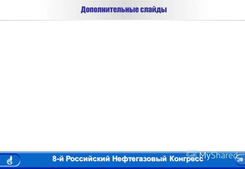 29 8-й Российский Нефтегазовый Конгресс 29 Дополнительные слайды