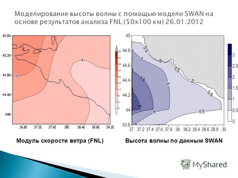 Модуль скорости ветра (FNL)Высота волны по данным SWAN