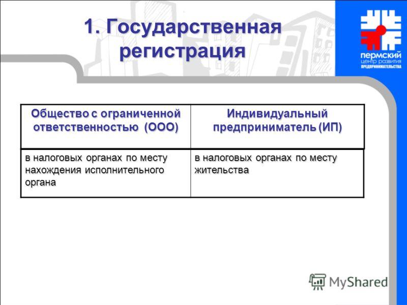 1. Государственная регистрация в налоговых органах по месту нахождения исполнительного органа в налоговых органах по месту жительства Общество с ограниченной ответственностью (ООО) Индивидуальный предприниматель (ИП)