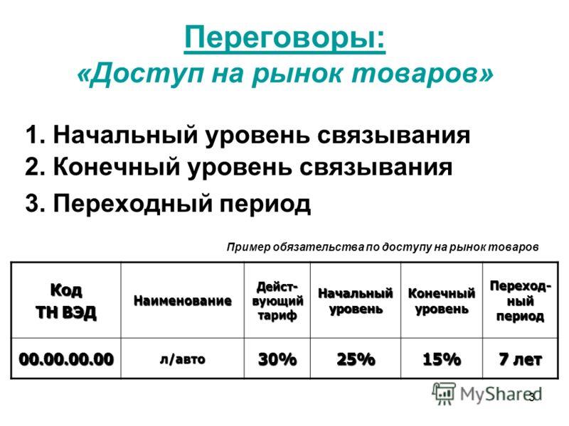 Присоединение России к ВТО Переговоры по доступу на рынок товаров: Двусторонние переговоры в 56 членами ВТО по товарным позициям, представляющим интерес. В основном завершены в 2006-2007 гг. По каждой тарифной линии Перечня фиксируются начальный и ко