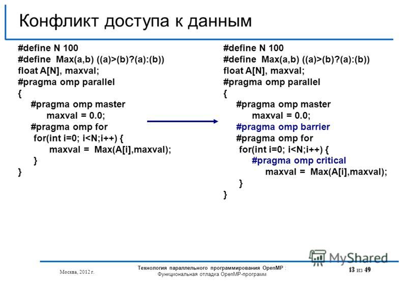 13 из 49 Конфликт доступа к данным Москва, 2012 г. Технология параллельного программирования OpenMP : Функциональная отладка OpenMP-программ #define N 100 #define Max(a,b) ((a)>(b)?(a):(b)) float A[N], maxval; #pragma omp parallel { #pragma omp maste