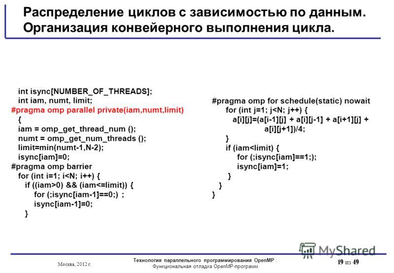 19 из 49 Распределение циклов с зависимостью по данным. Организация конвейерного выполнения цикла. int isync[NUMBER_OF_THREADS]; int iam, numt, limit; #pragma omp parallel private(iam,numt,limit) { iam = omp_get_thread_num (); numt = omp_get_num_thre