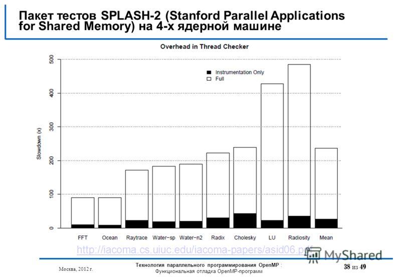 38 из 49 Пакет тестов SPLASH-2 (Stanford Parallel Applications for Shared Memory) на 4-х ядерной машине Москва, 2012 г. Технология параллельного программирования OpenMP : Функциональная отладка OpenMP-программ http://iacoma.cs.uiuc.edu/iacoma-papers/