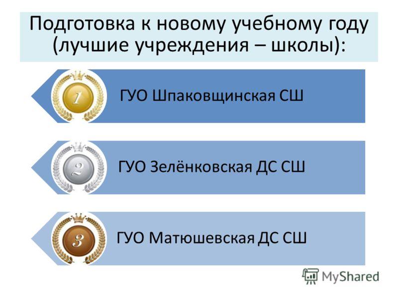 Подготовка к новому учебному году (лучшие учреждения – школы):