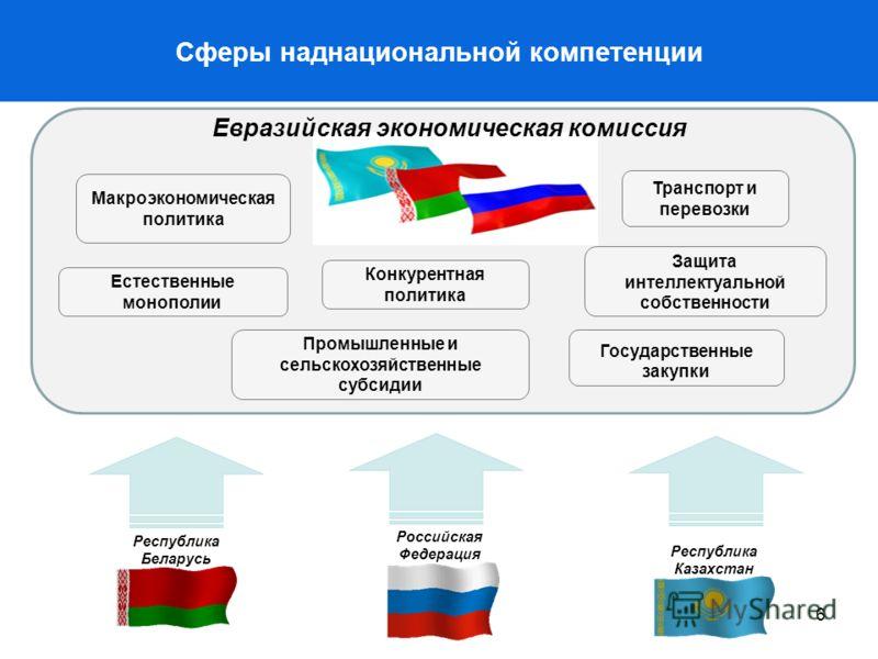6 Российская Федерация Республика Беларусь Республика Казахстан Сферы наднациональной компетенции Евразийская экономическая комиссия Естественные монополии Макроэкономическая политика Конкурентная политика Промышленные и сельскохозяйственные субсидии
