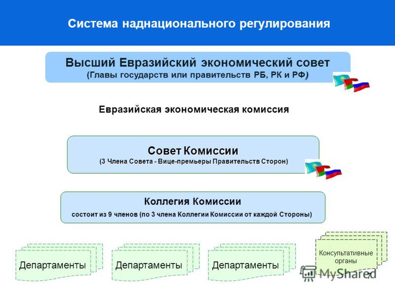 7 Система наднационального регулирования Высший Евразийский экономический совет ) (Главы государств или правительств РБ, РК и РФ) Совет Комиссии (3 Члена Совета - Вице-премьеры Правительств Сторон) (3 Члена Совета - Вице-премьеры Правительств Сторон)